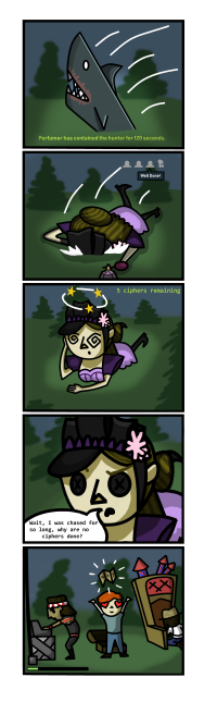 Comic Contest Submission - A Typical Match of IDV